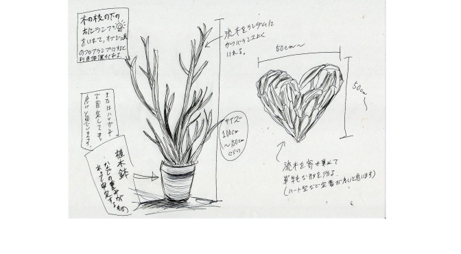 【イメージ図】流木アートワークショップ